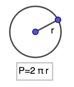 Formula for calculating the perimeter of a circle.