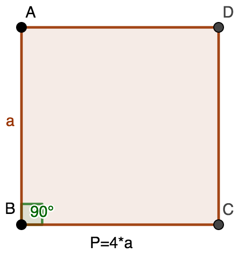 Formula for calculating the perimeter of a square.